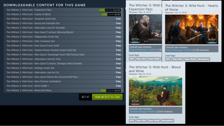 Witcher3Reviews